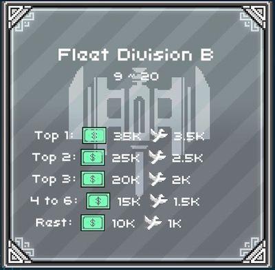 FleetDivisionB.jpg