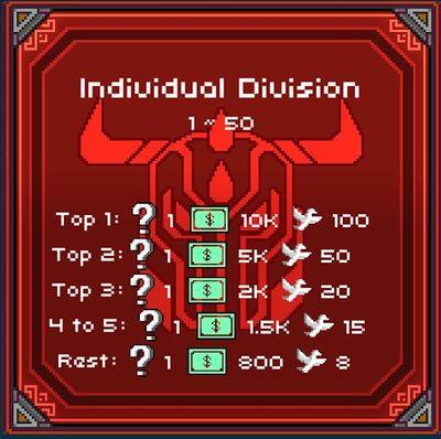 IndividualDivision.jpg