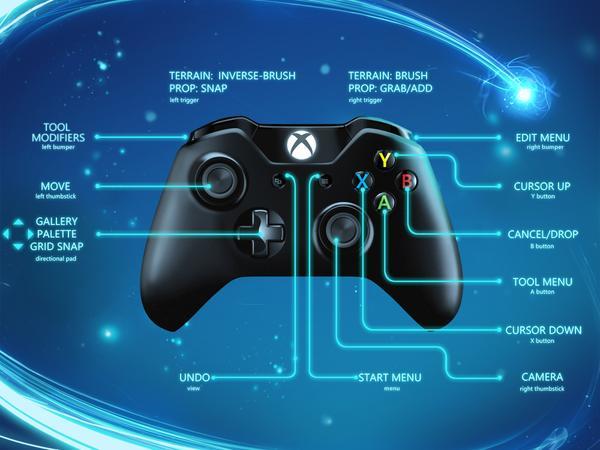 hydra xbox one controls