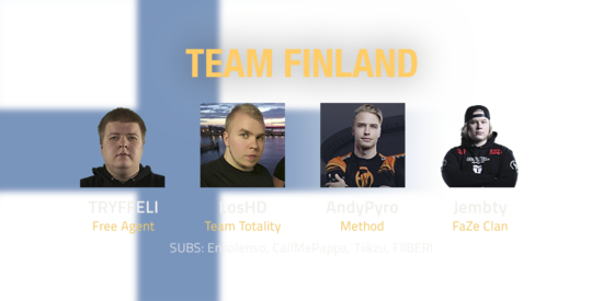Team Finland 2018 Roster