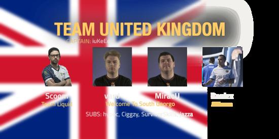 Team United Kingdom 2018 Roster