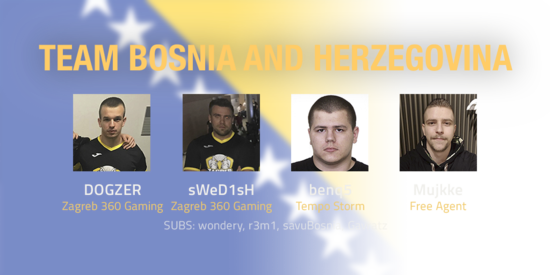 Team Bosnia and Herzegovina 2018 Roster