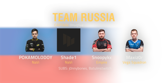 Team Russia 2018 Roster