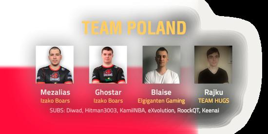 Team Poland 2018 Roster