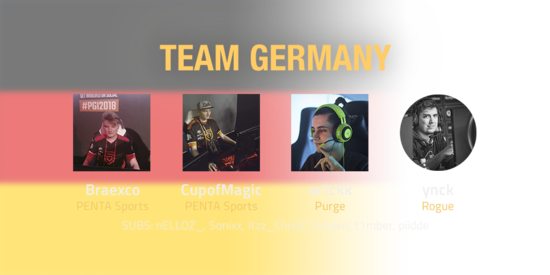 Team Germany 2018 Roster
