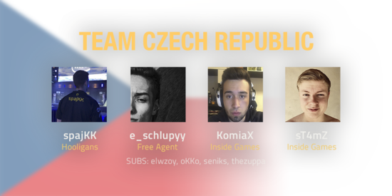 Team Czech Republic 2018 Roster