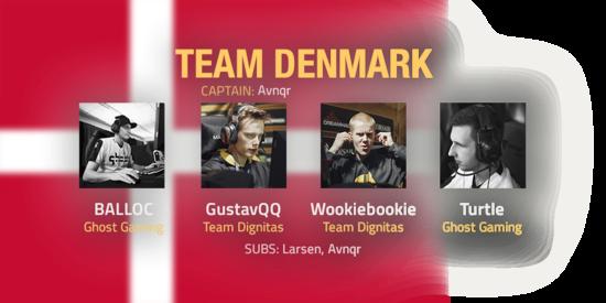 Team Denmark 2018 Roster