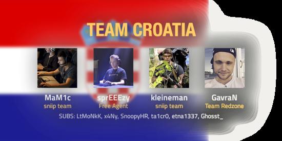 Team Croatia 2018 Roster