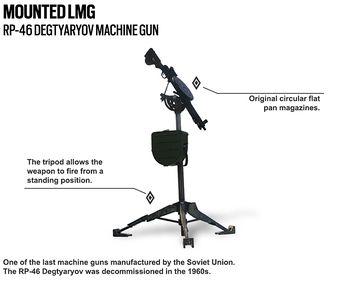 Mounted LMG.jpg