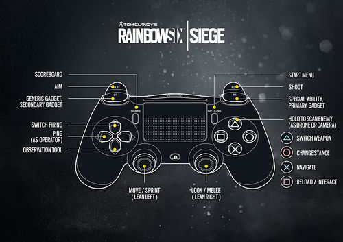Controls - Rainbow Six: Siege Wiki