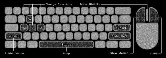 Resuffer Keyboard Control Layout.jpg