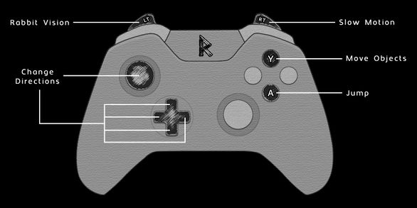 Resuffer Joystick Control Layout.jpg