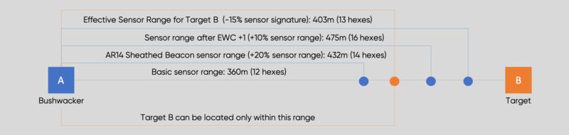 Sensor range.png