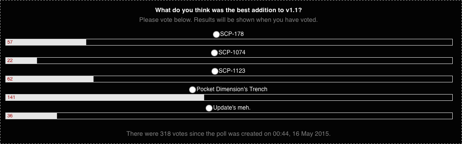 Poll 051615-0627.png