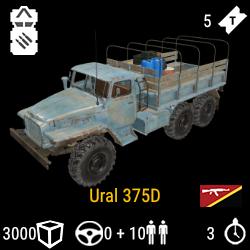 -Ural 375D Logistics INS Statistics.jpg