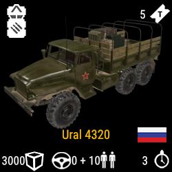 Ural 4320 Truck Logistics Statistic.jpg