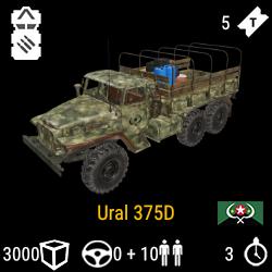 Ural 375D Logistics Statistics.jpg