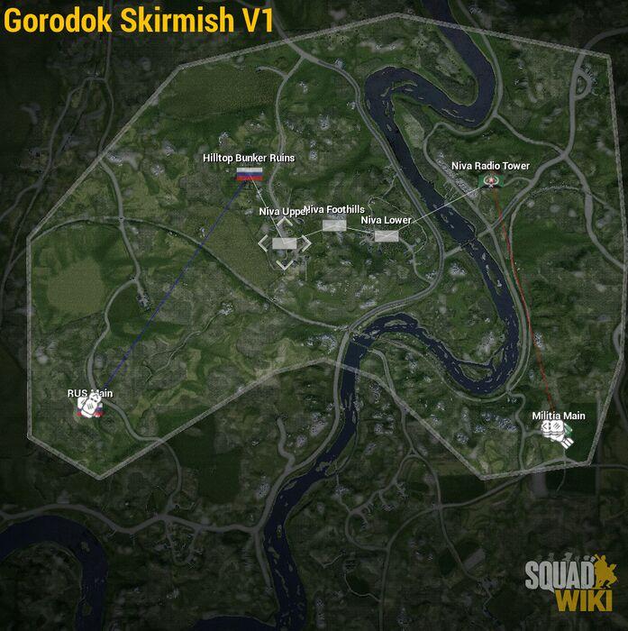 Gorodok Skirmish V1.jpg
