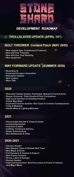 Development roadmap.png
