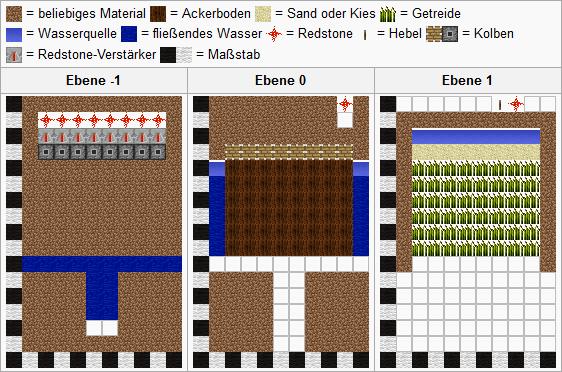 Feldfruchtfarm (Redstone) Schema 1.1.png