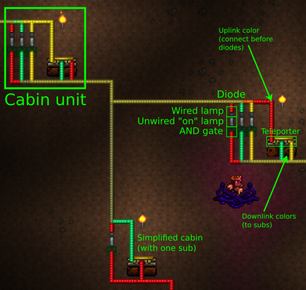 Awe Inspiring Guide Teleporter Network The Official Terraria Wiki Wiring 101 Capemaxxcnl