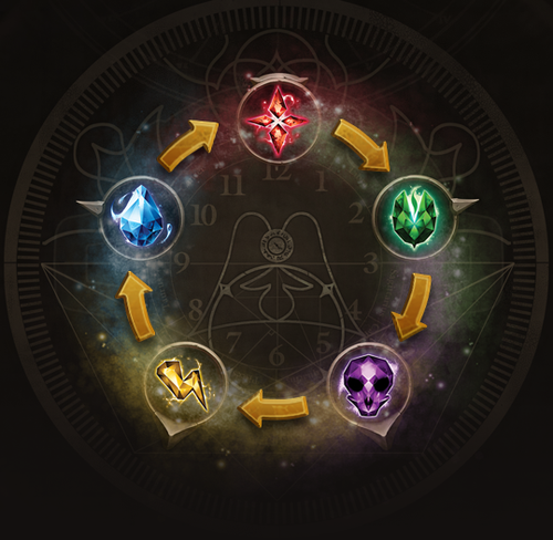 Alignment wheel2.png