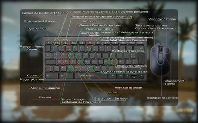 Keyboard Setup French.jpg