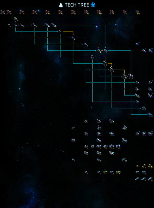 Shipweaponstechtree-projectile.png