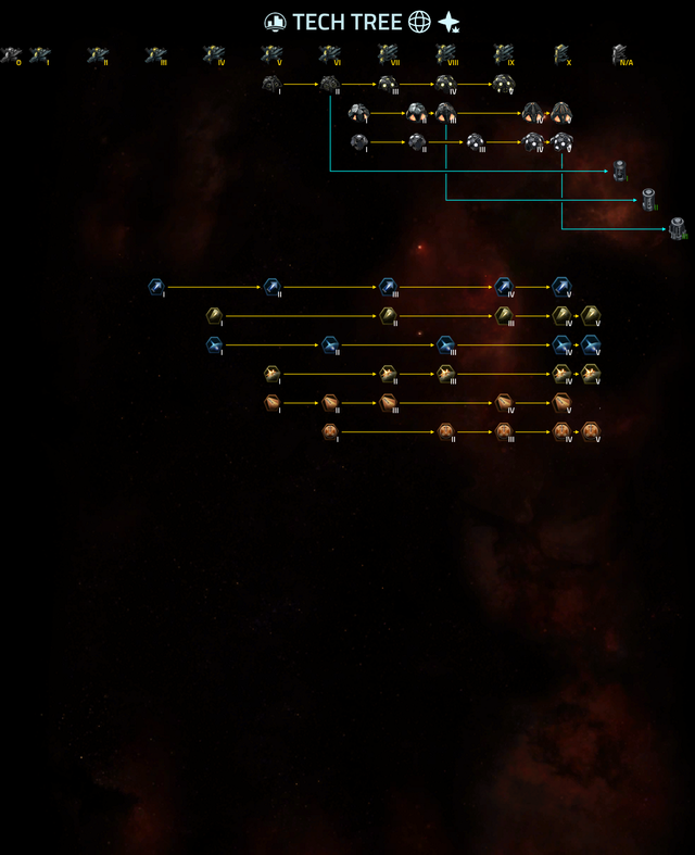 Basespecialstechtree.png