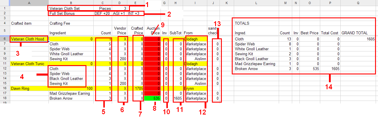 Craftcost setlayout.PNG