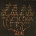 Tw3 ciris family tree.png