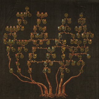 Tw3 ciris family tree.png