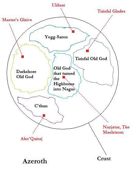 The red squares are the locations where physical forms of the Old Gods can/might be seen