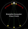 Kiting Diagram
