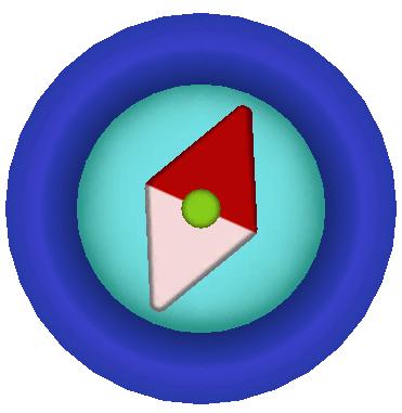 LANS Compass Model.png