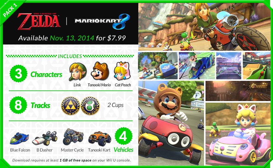 The Legend Of Zelda Mario Kart 8 Zelda Wiki