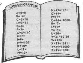 Ancient Hyrulean Number Letter Code   Zelda Wiki
